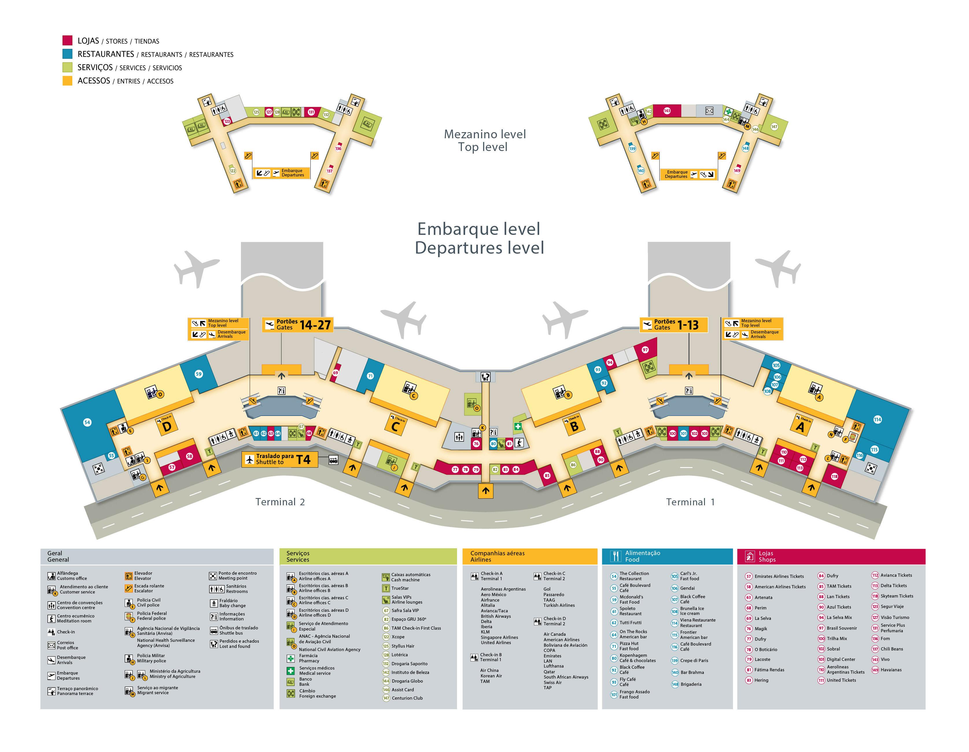 Mapa do Aeroporto de Guarulhos