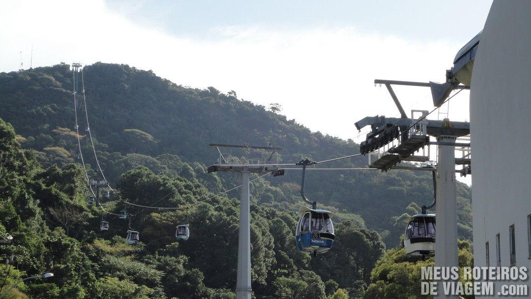 Bondinho do Parque Unipraias - Balneário Camboriú