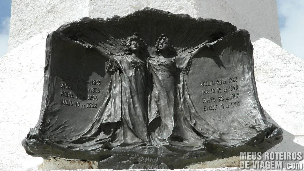 Detalhes do monumento