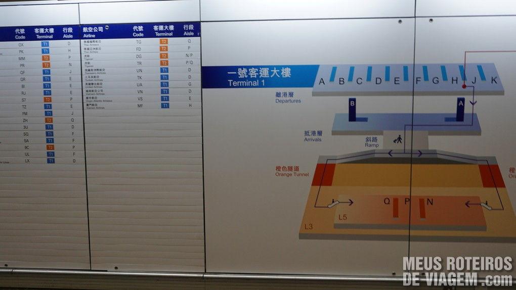 Mapa do aeroporto com painel indicando a localização das companhais aéreas